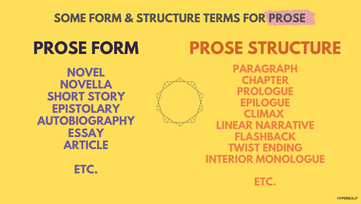 form and structure terms for prose