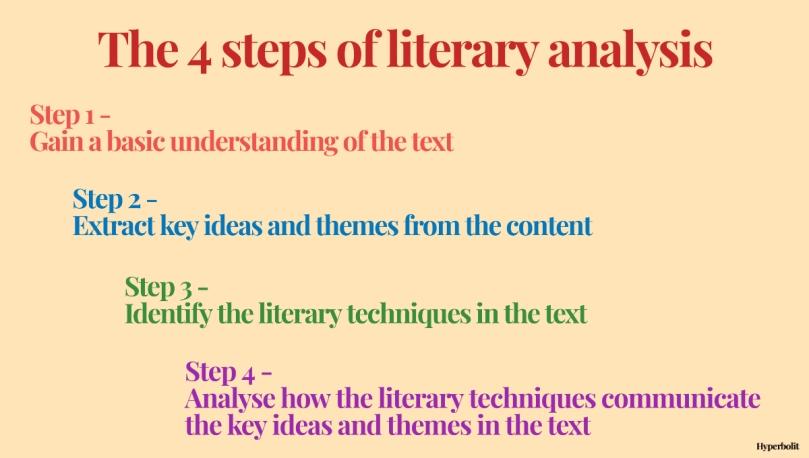 four steps of literary analysis