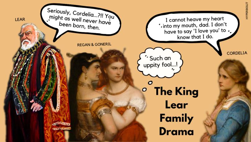 king lear, regan, goneril and Cordelia in king lear act 1 scene 1