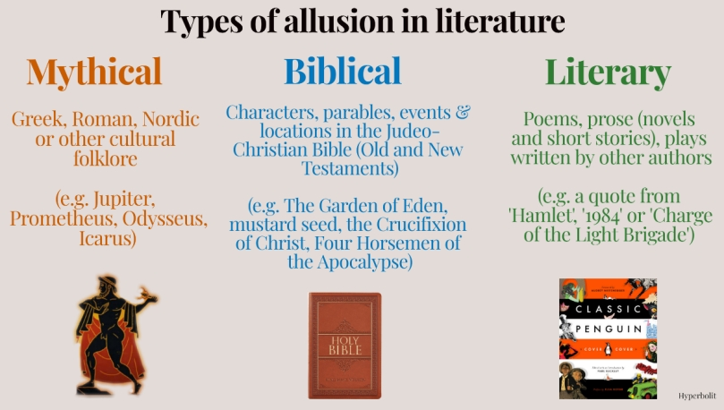 different types of allusion - mythical, biblical, literary