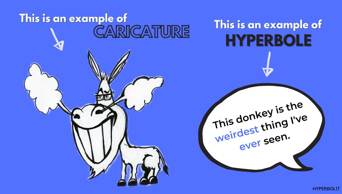 Hyperbole vs caricature diagram
