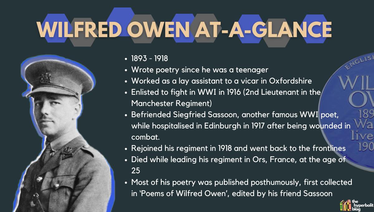 wilfred Owen biography