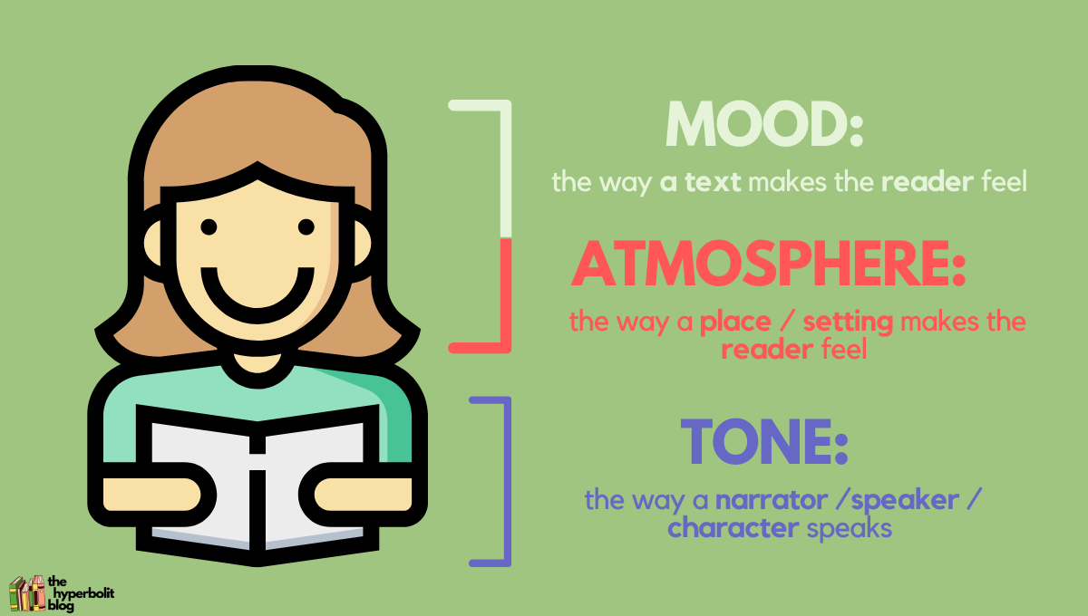 tone vs mood vs atmosphere