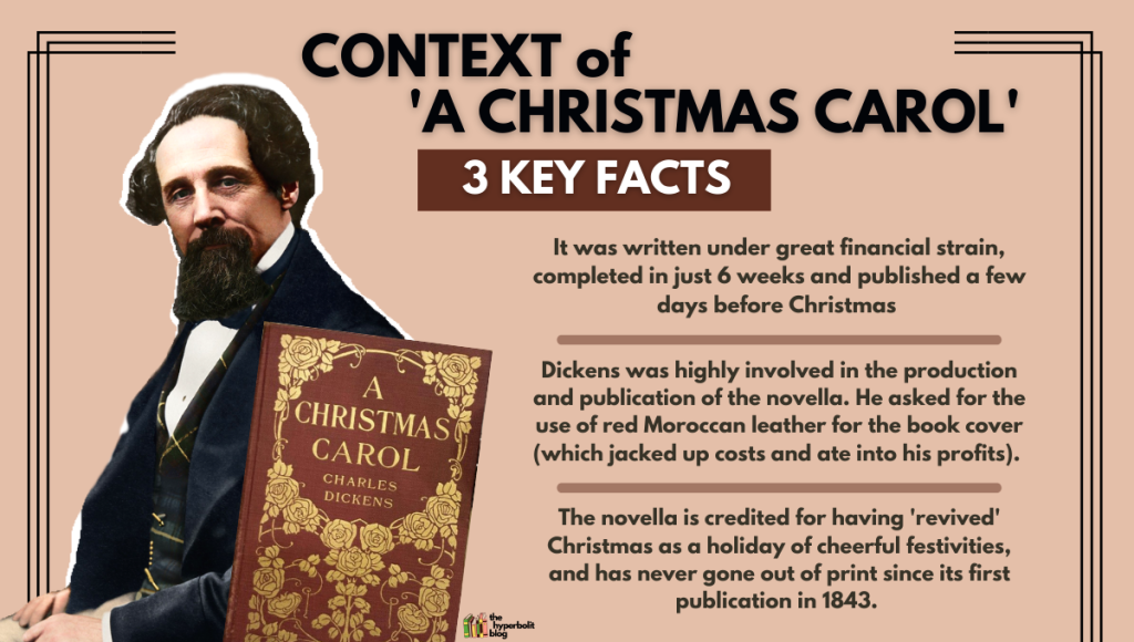 a Christmas carol dickens context key facts publication