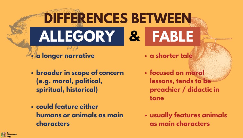 allegory vs fable differences