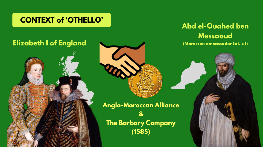 othello context summary analysis