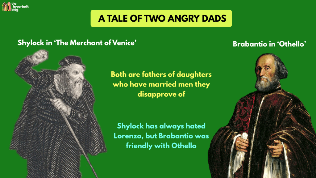 shylock brabantio fathers shakespeare othello merchant of venice summary analysis quotes