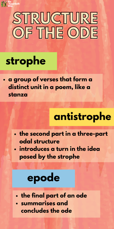 strophe antistrophe epode ode structure analysis poetry