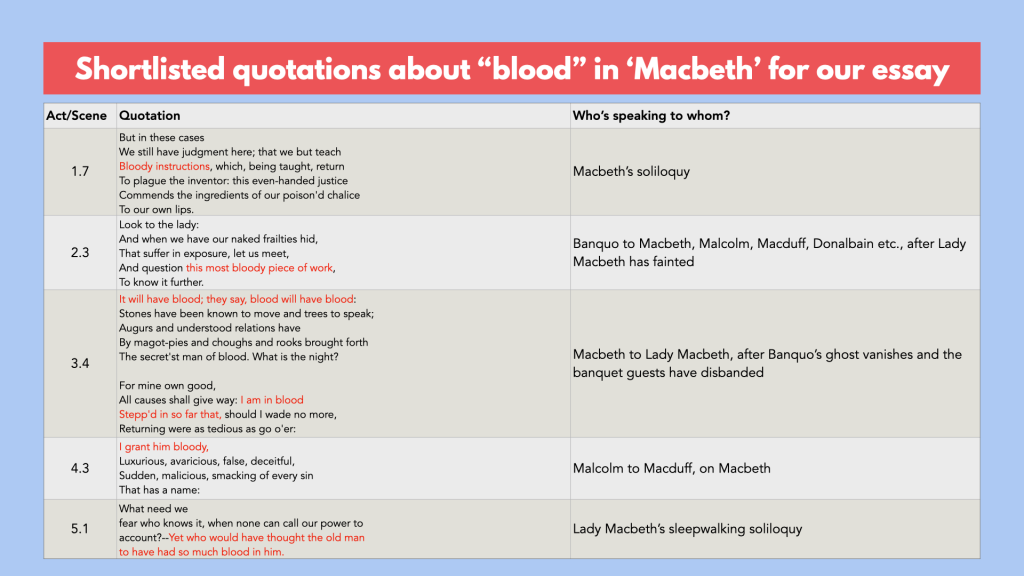 quotations about blood in macbeth essay writing